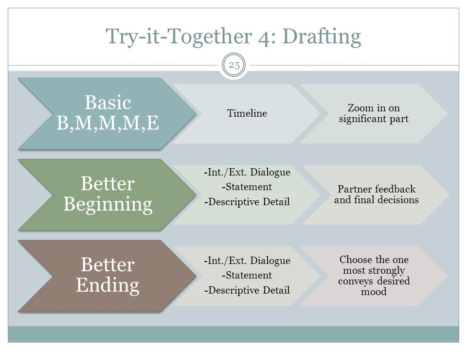 Try-it-Together 4: Drafting