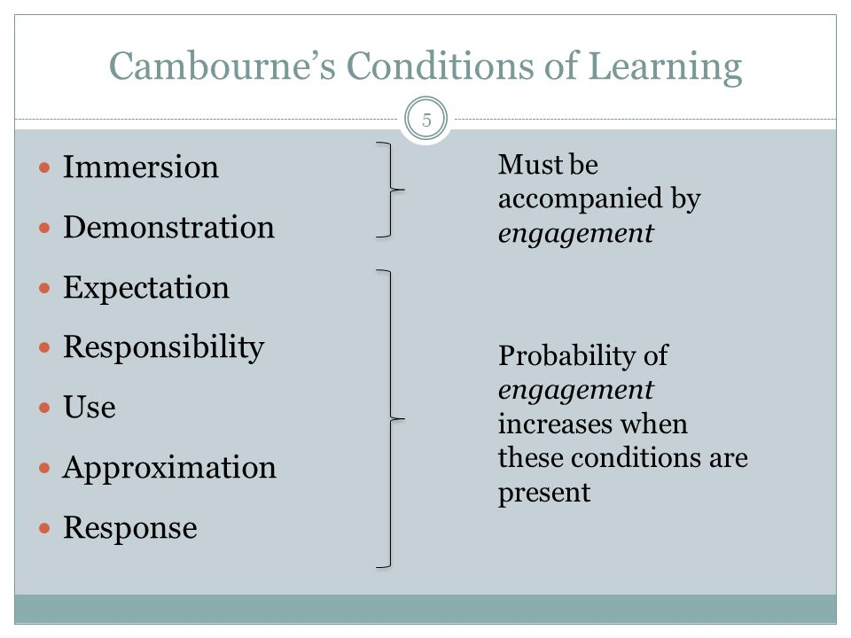 Cambourne's Conditions of Learning