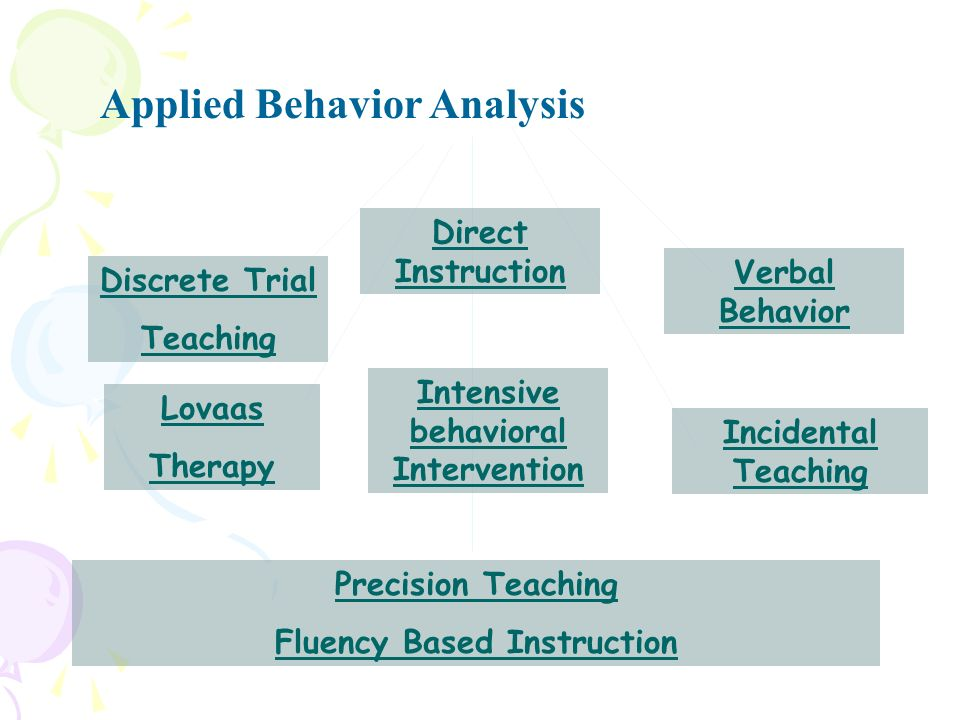 Intensive behavioral Intervention Fluency Based Instruction
