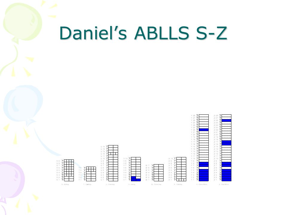 Daniel's ABLLS S-Z