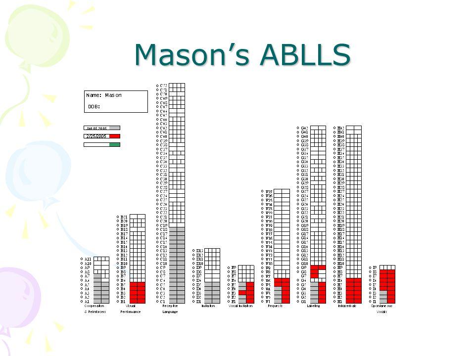 Mason's ABLLS