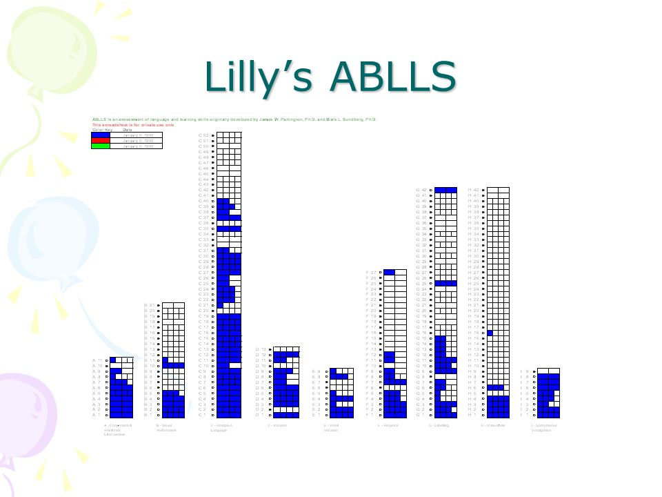 Lilly's ABLLS
