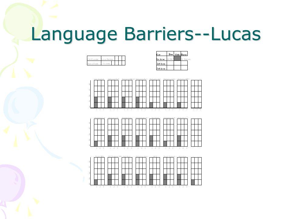 Language Barriers--Lucas