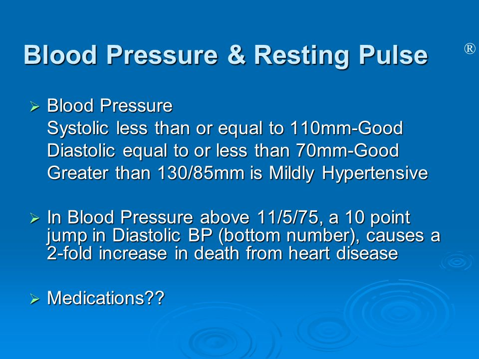 Blood Pressure & Resting Pulse