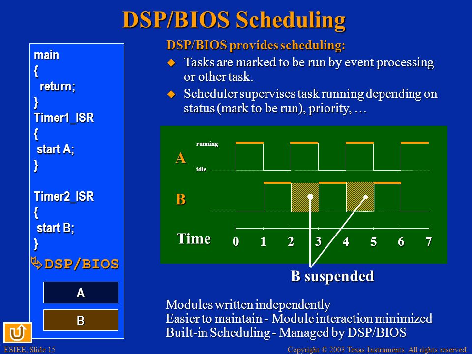 DSP/BIOS Scheduling A B Time DSP/BIOS B suspended