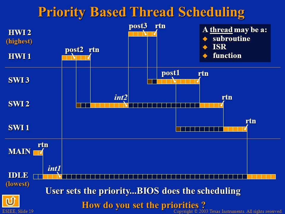 Priority Based Thread Scheduling