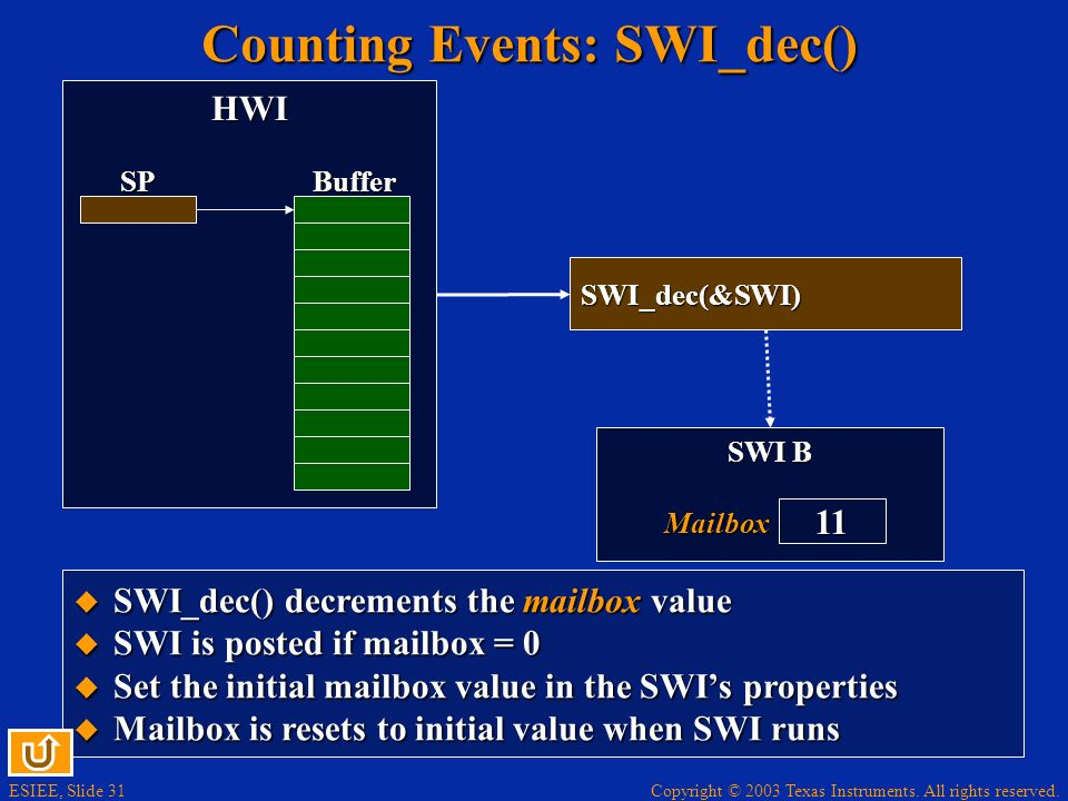Counting Events: SWI_dec()