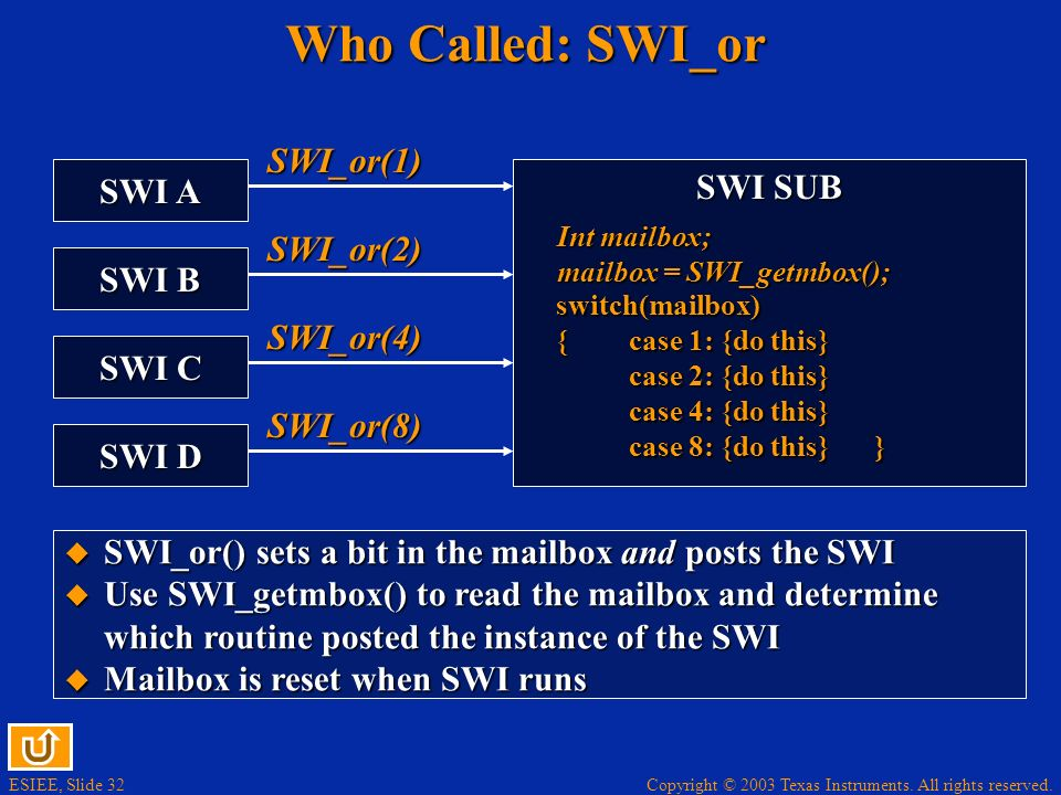 Who Called: SWI_or SWI_or(1) SWI A SWI SUB SWI_or(2) SWI B SWI_or(4)