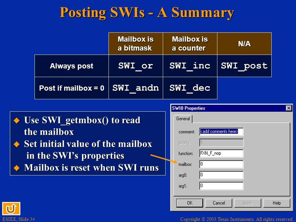 Posting SWIs - A Summary