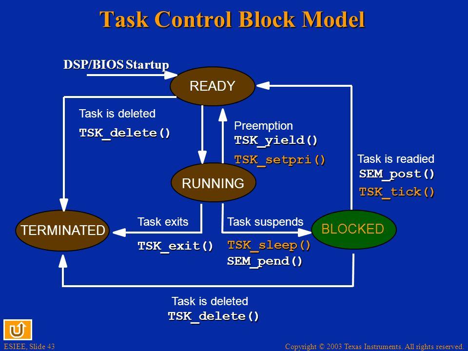Task Control Block Model