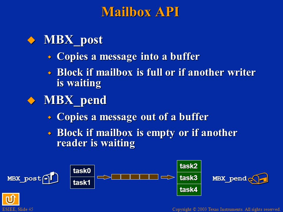 - / Mailbox API MBX_post MBX_pend Copies a message into a buffer