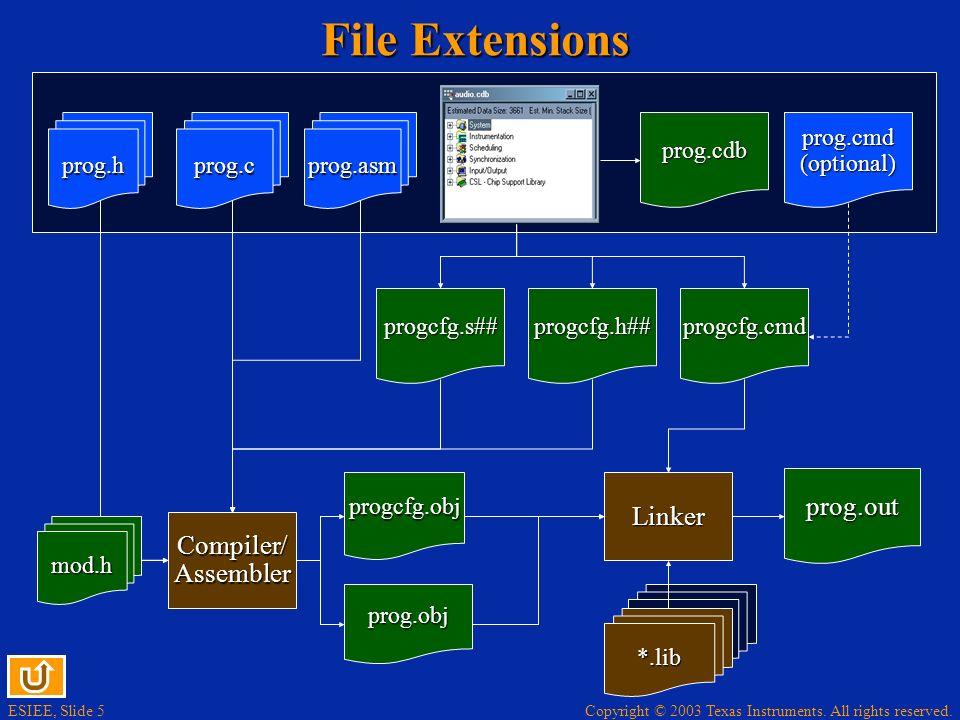 File Extensions prog.out Linker Compiler/ Assembler prog.h prog.c