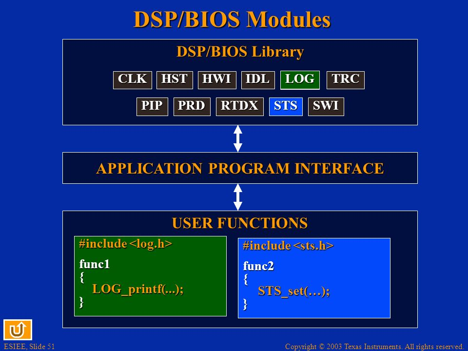 APPLICATION PROGRAM INTERFACE
