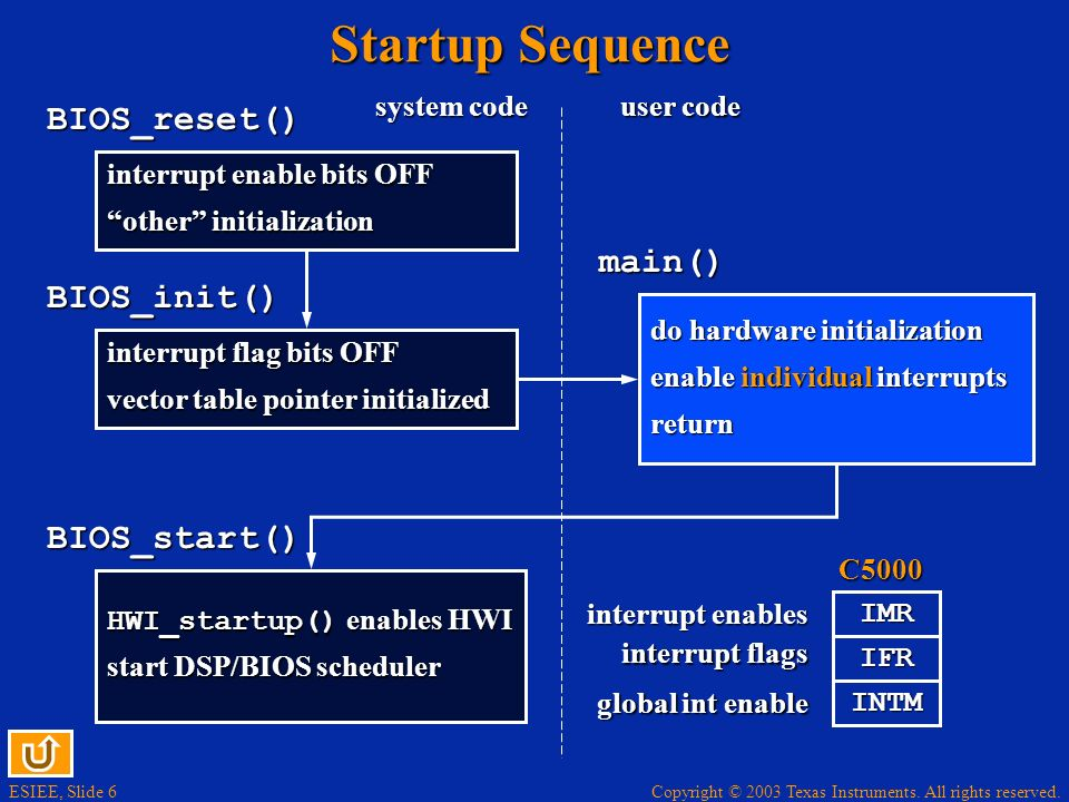 Startup Sequence BIOS_reset() main() BIOS_init() BIOS_start()