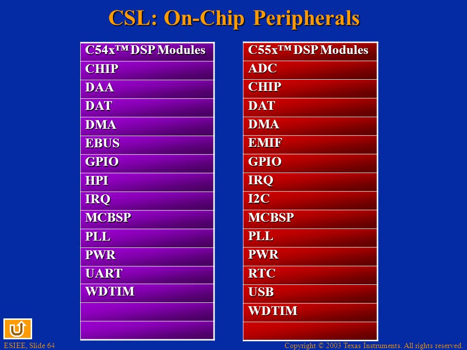 CSL: On-Chip Peripherals