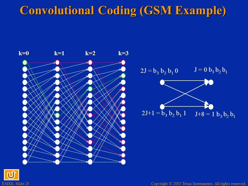 Convolutional Coding (GSM Example)