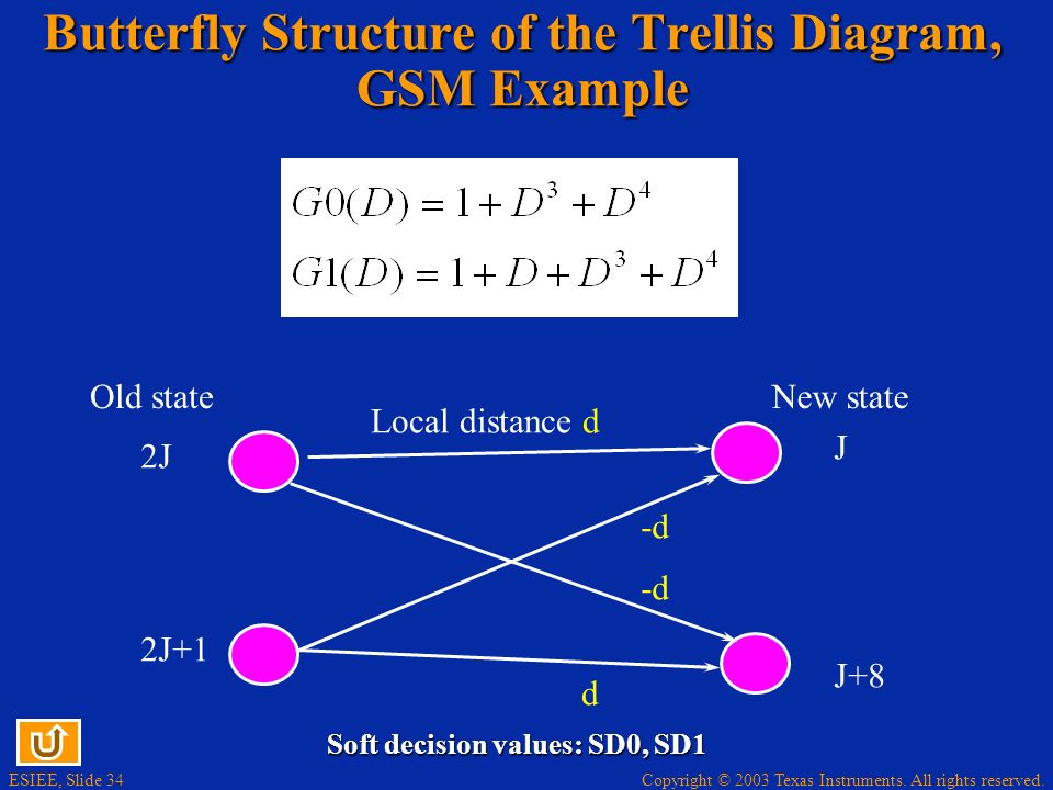 Butterfly Structure of the Trellis Diagram, GSM Example