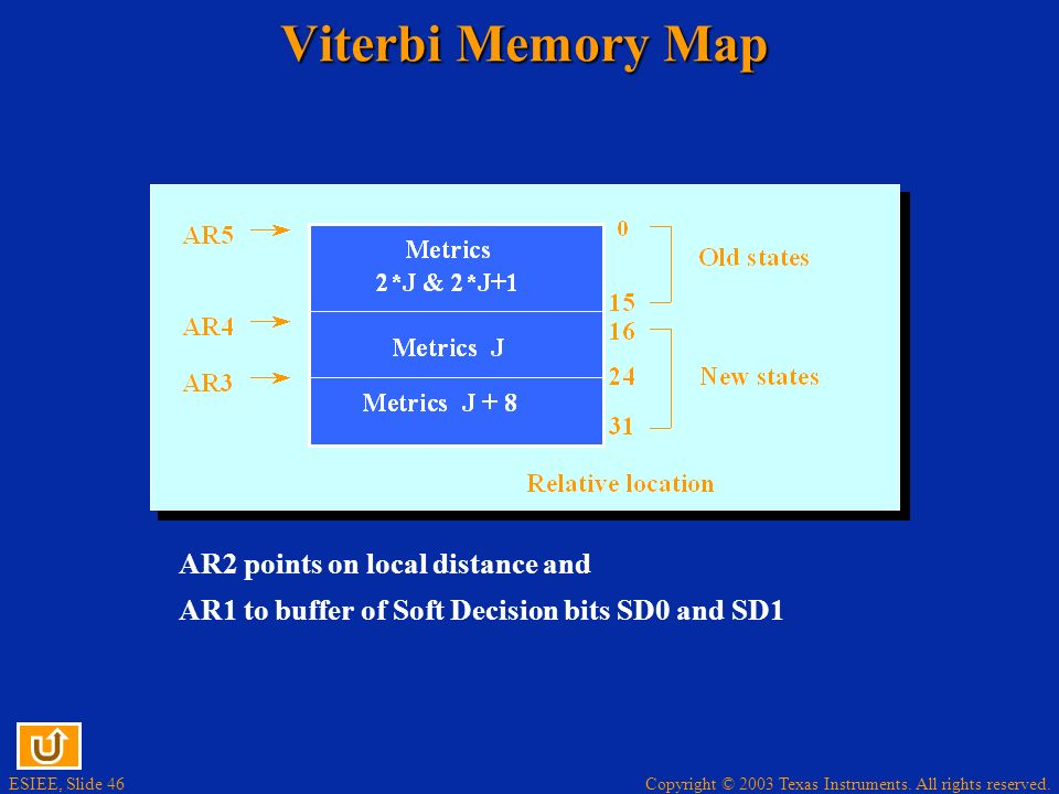 Viterbi Memory Map AR2 points on local distance and