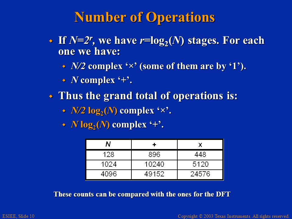 Number of Operations If N=2r, we have r=log2(N) stages. For each one we have: N/2 complex '×' (some of them are by '1').