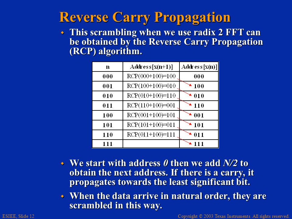 Reverse Carry Propagation