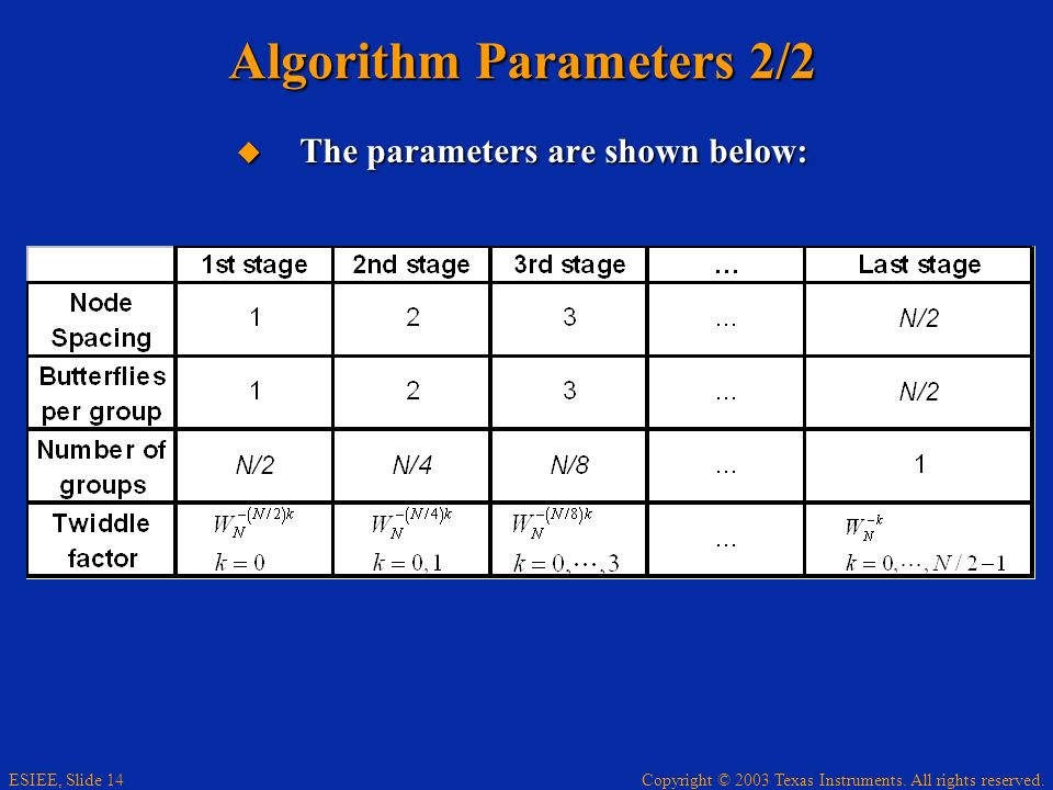Algorithm Parameters 2/2