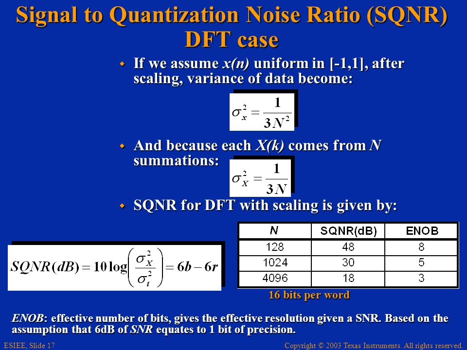 Signal to Quantization Noise Ratio (SQNR) DFT case