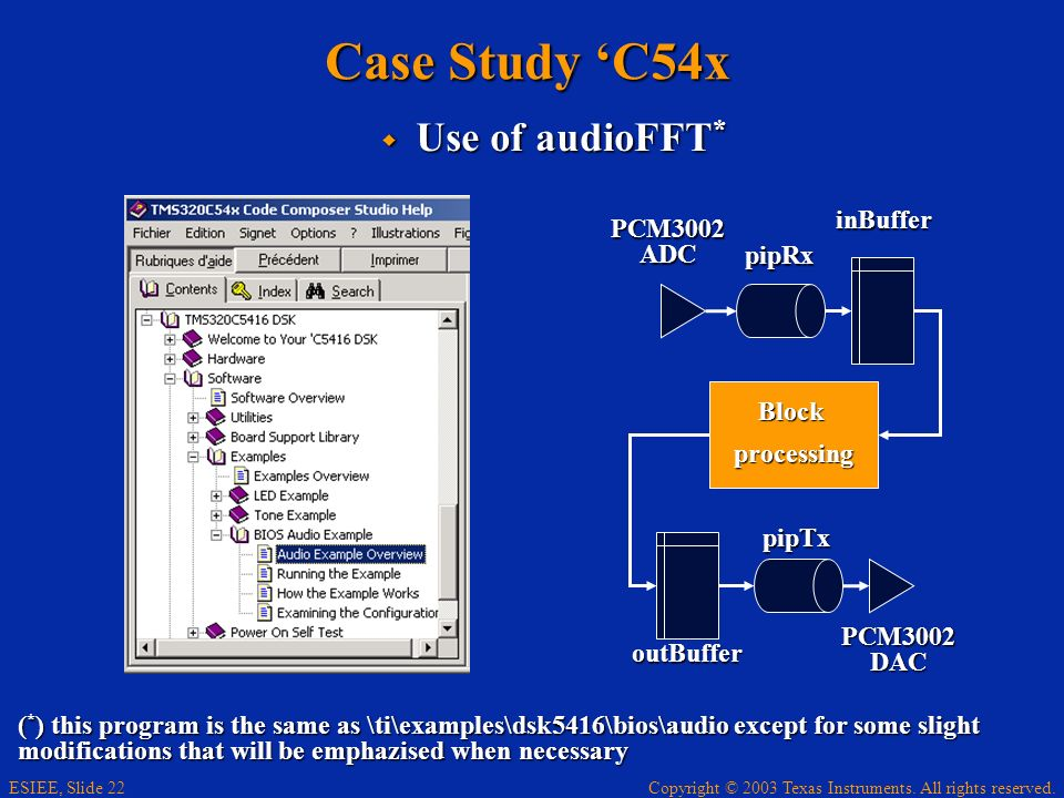 Case Study 'C54x Use of audioFFT* inBuffer PCM3002 ADC pipRx Block