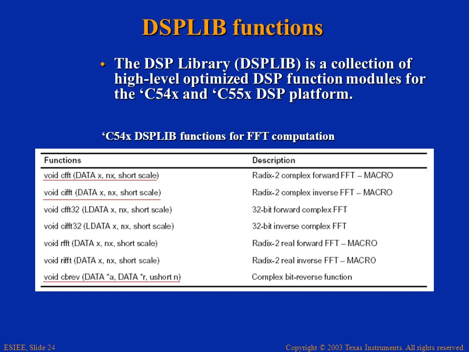 DSPLIB functions The DSP Library (DSPLIB) is a collection of high-level optimized DSP function modules for the 'C54x and 'C55x DSP platform.