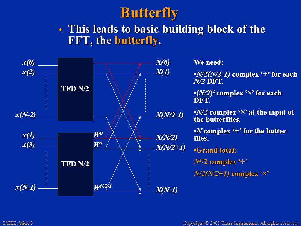 Butterfly This leads to basic building block of the FFT, the butterfly. x(0) TFD N/2. X(0) We need: