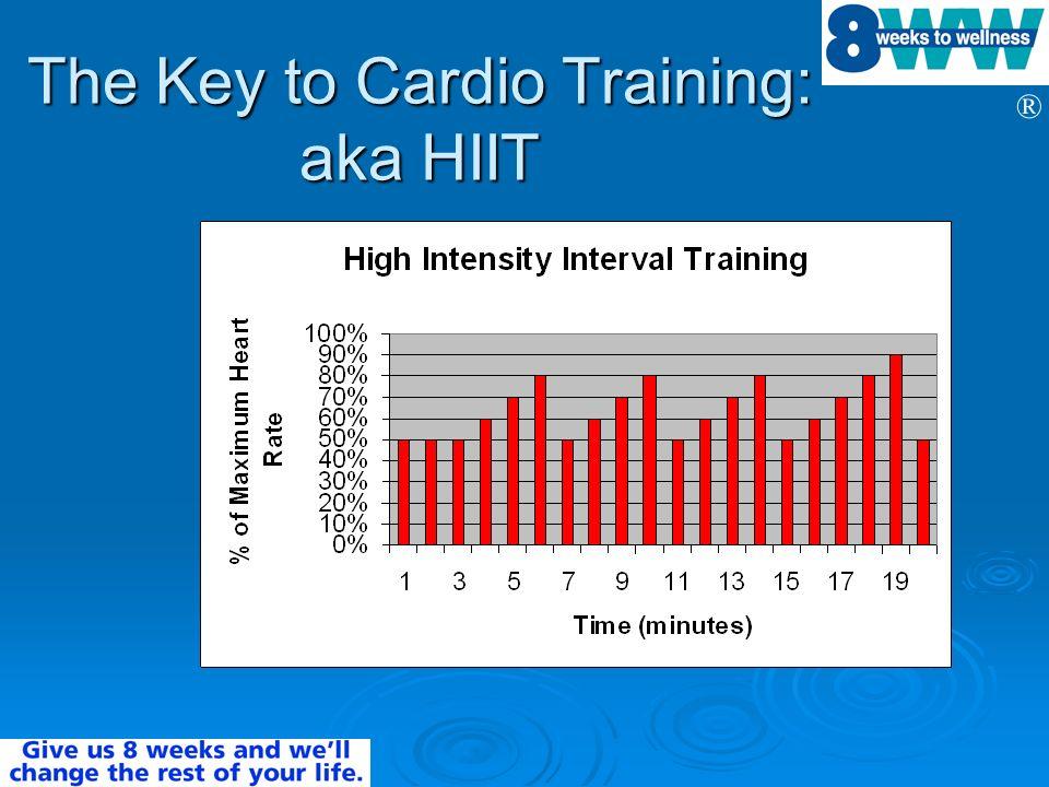 The Key to Cardio Training: aka HIIT