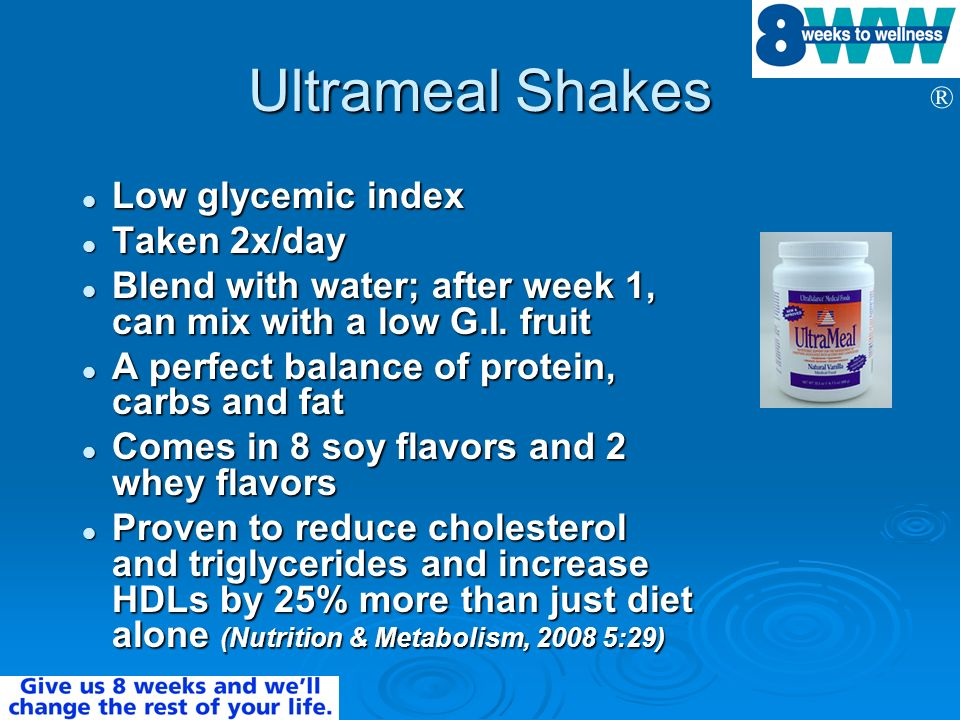 Ultrameal Shakes Low glycemic index Taken 2x/day