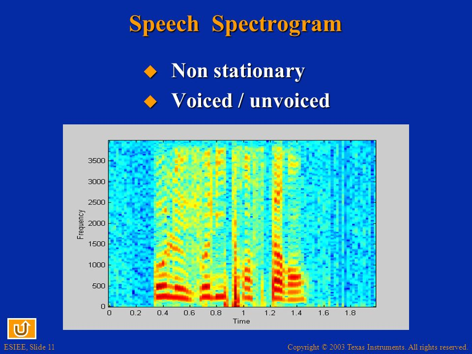Speech Spectrogram Non stationary Voiced / unvoiced