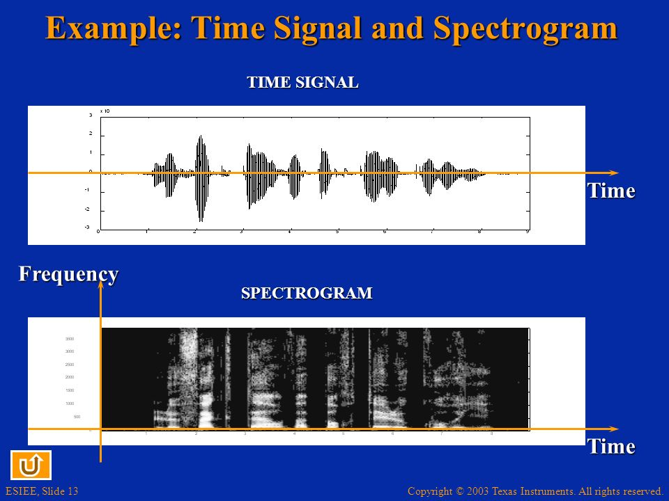 Example: Time Signal and Spectrogram