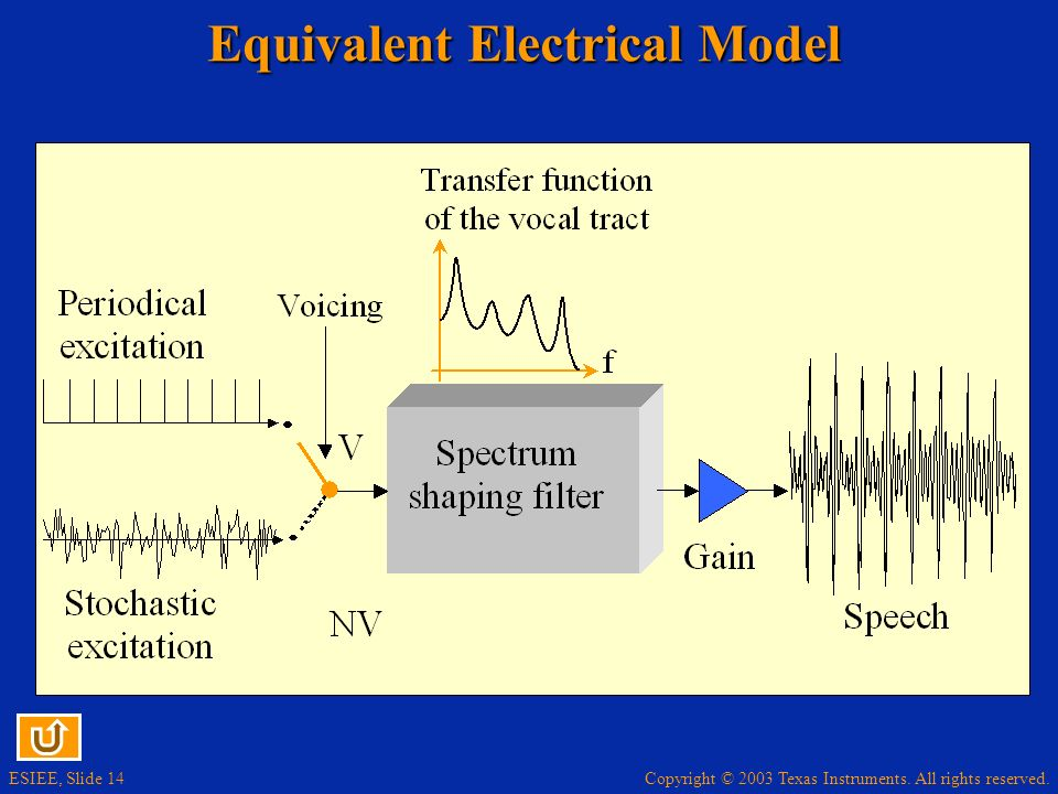 Equivalent Electrical Model