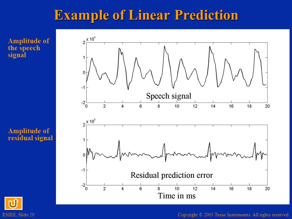 Example of Linear Prediction
