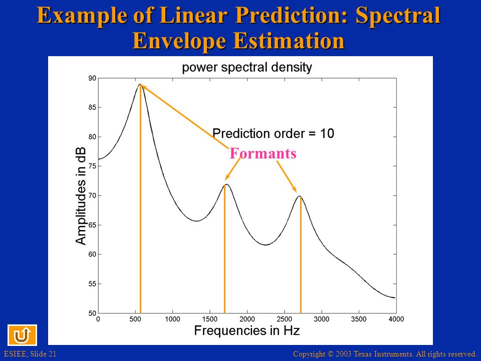 Example of Linear Prediction: Spectral Envelope Estimation