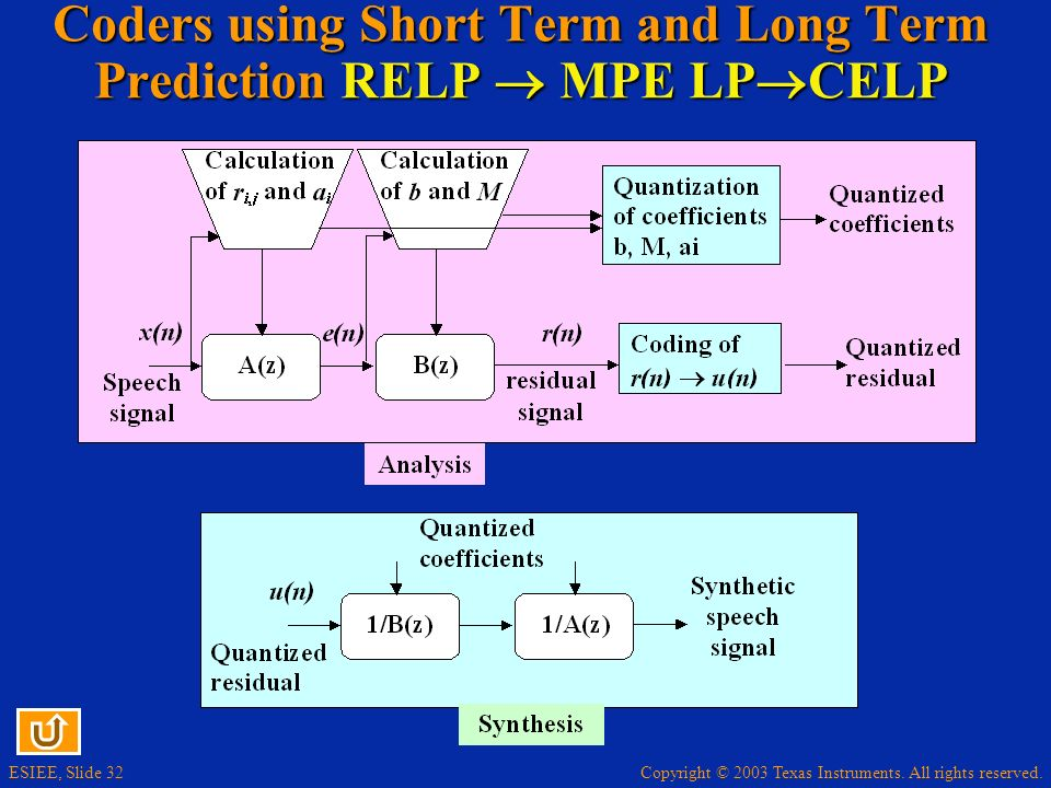 Coders using Short Term and Long Term Prediction RELP  MPE LPCELP