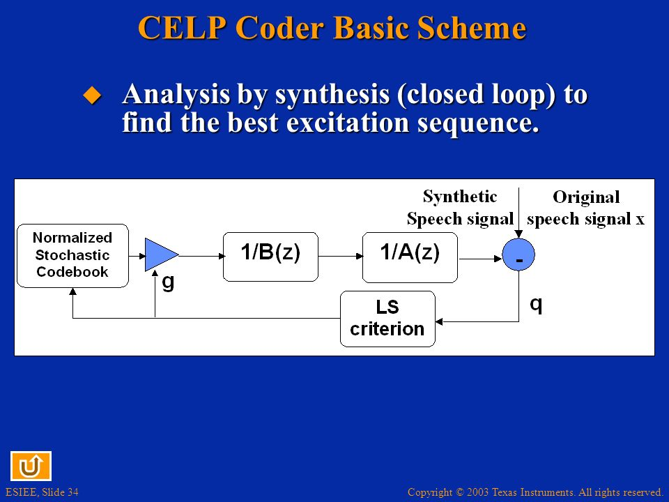 CELP Coder Basic Scheme