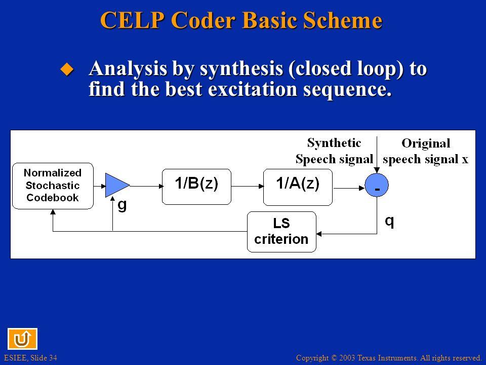 CELP Coder Basic Scheme