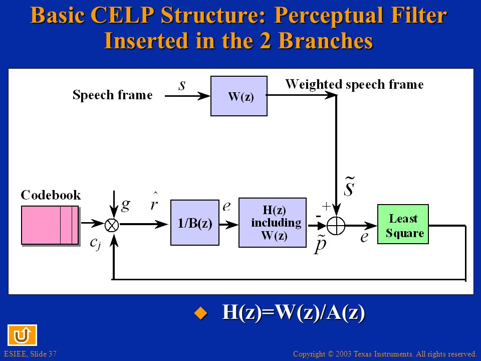Basic CELP Structure: Perceptual Filter Inserted in the 2 Branches