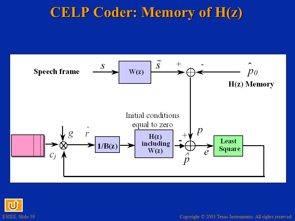 CELP Coder: Memory of H(z)