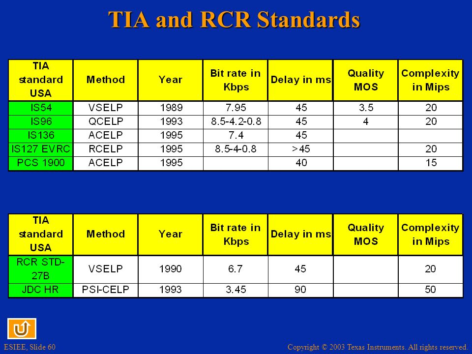 TIA and RCR Standards