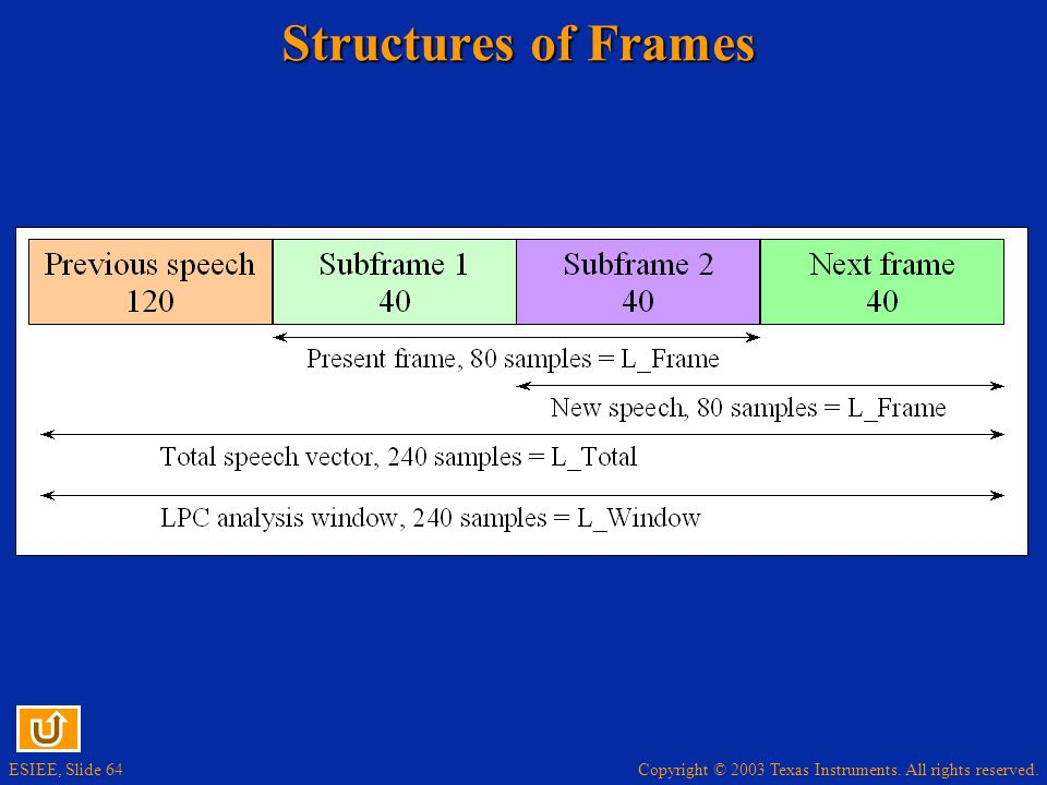 Structures of Frames