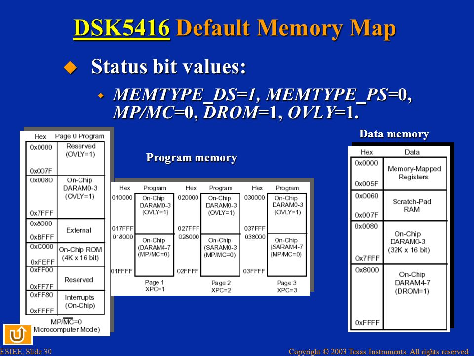 DSK5416 Default Memory Map Status bit values: