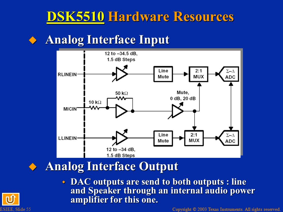 DSK5510 Hardware Resources