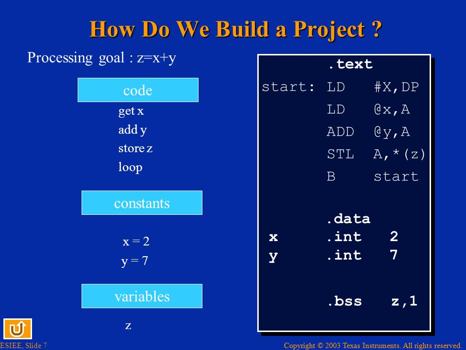 How Do We Build a Project