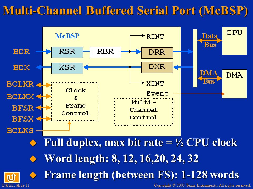Multi-Channel Buffered Serial Port (McBSP)