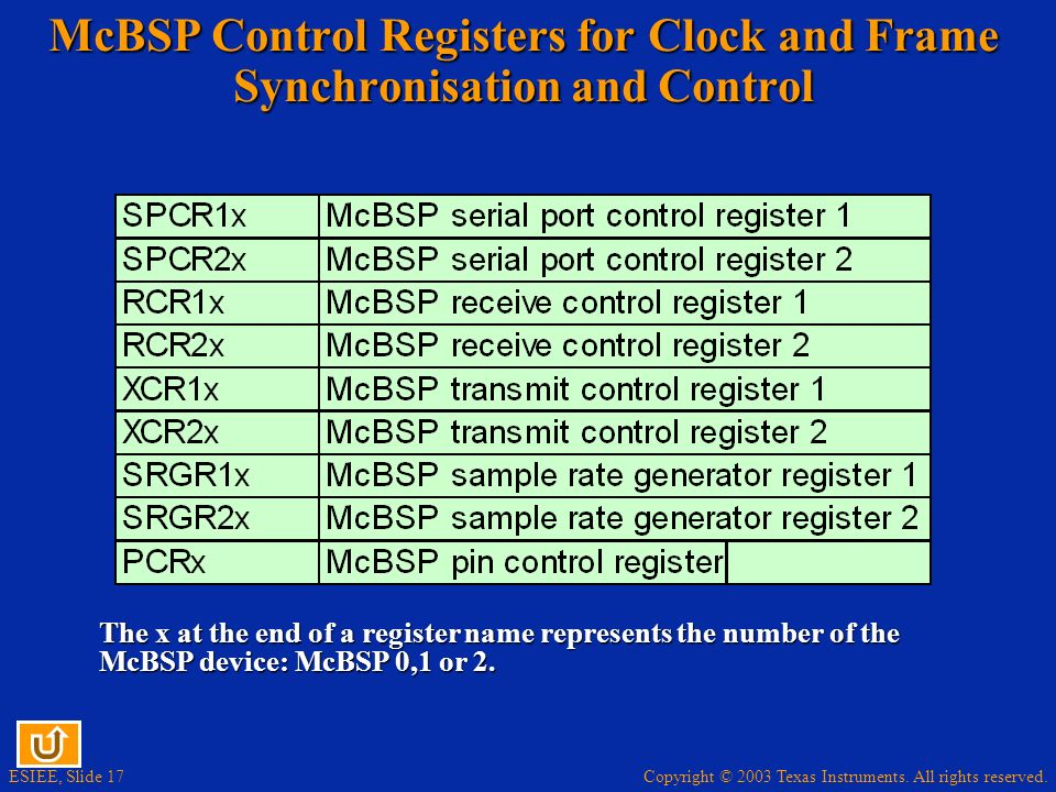 McBSP Control Registers for Clock and Frame Synchronisation and Control