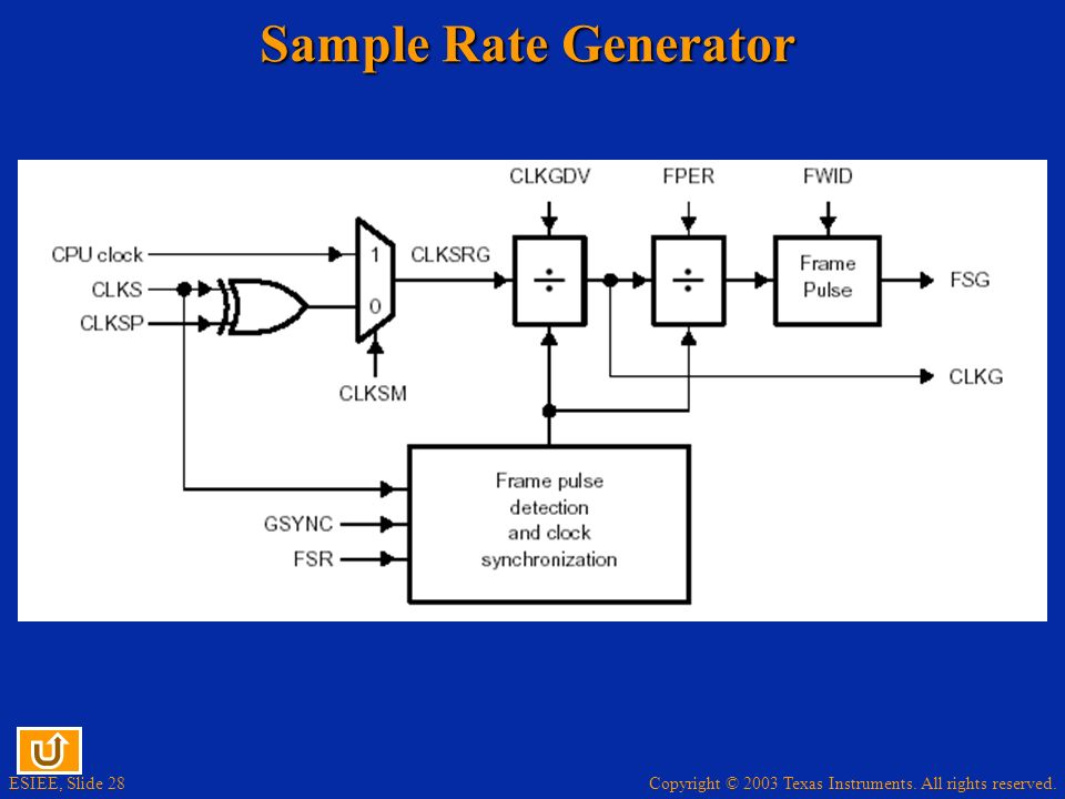 Sample Rate Generator The sample rate generator is composed of a three-stage clock divider that allows.