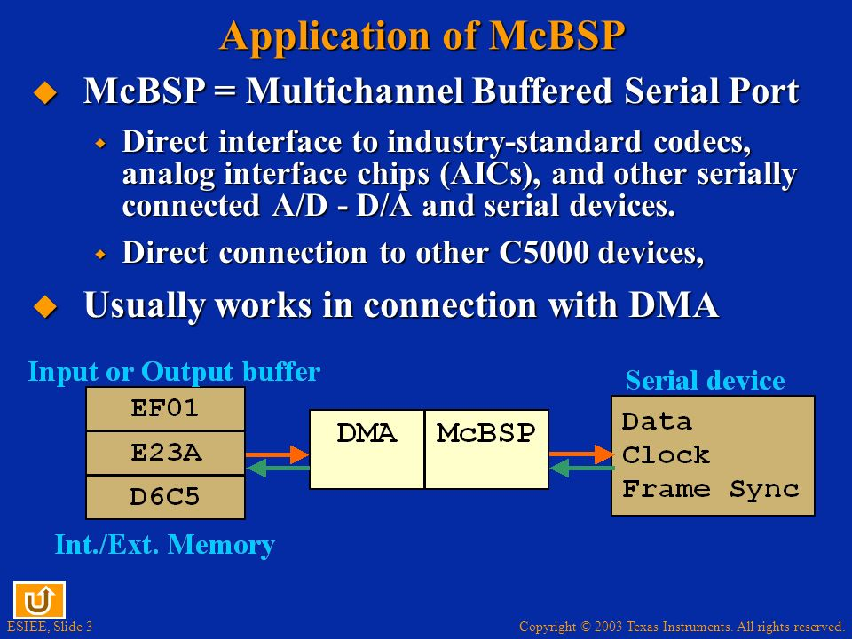Application of McBSP McBSP = Multichannel Buffered Serial Port